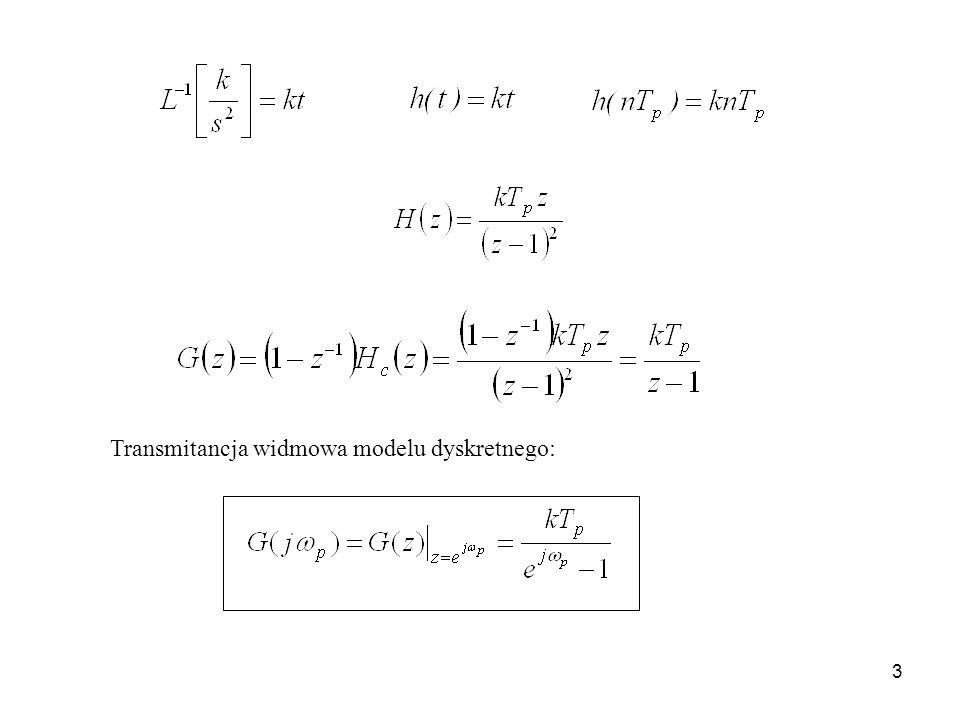 3 Transmitancja widmowa modelu dyskretnego:
