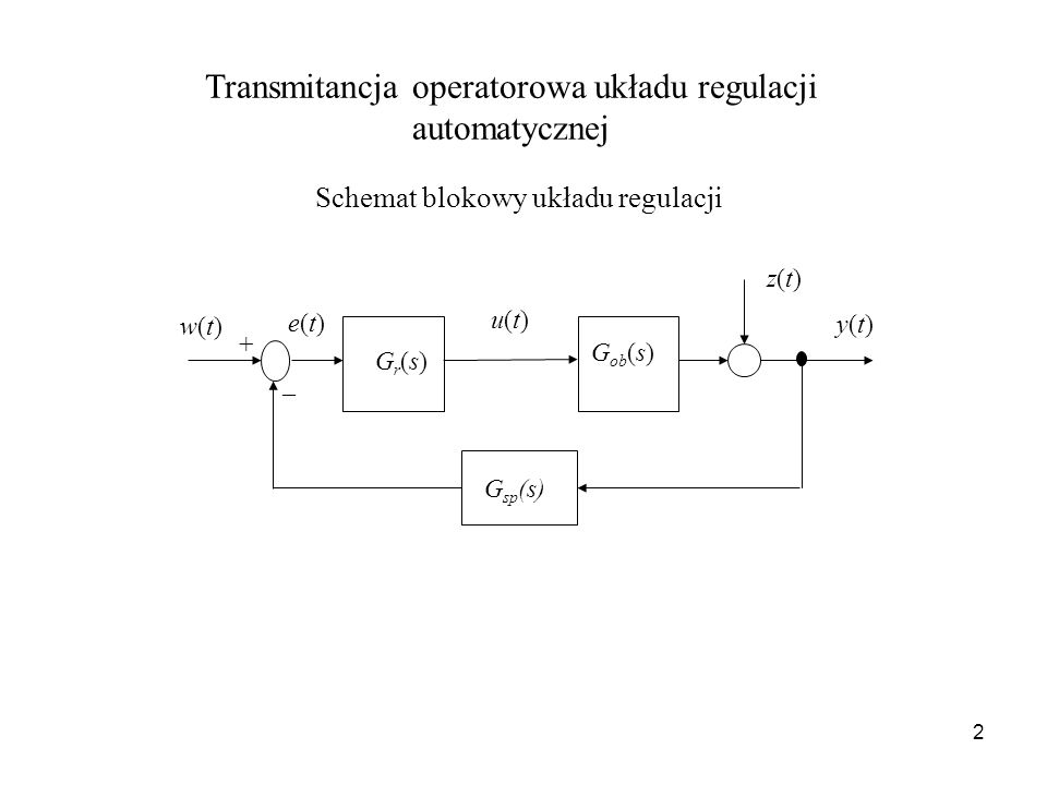 2 Schemat blokowy układu regulacji Gr(s)Gr(s) G ob (s) z(t)z(t) w(t)w(t) y(t)y(t) u(t)u(t) e(t)e(t) _ + G sp (s) Transmitancja operatorowa układu regu
