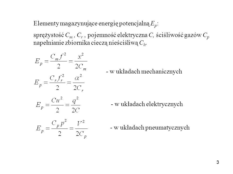 3 Elementy magazynujące energię potencjalną E p : sprężystość C m, C r, pojemność elektryczna C, ściśliwość gazów C p napełnianie zbiornika cieczą nie