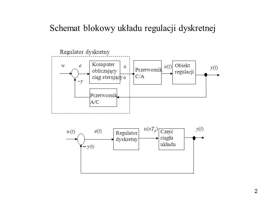 2 Schemat blokowy układu regulacji dyskretnej Komputer obliczający ciąg sterujący u Przetwornik C/A Obiekt regulacji Przetwornik A/C we –y–y uu(t)u(t)