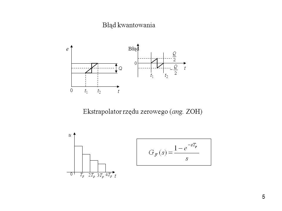 5 t 1 t 2 Q t 0 e t 0 Błąd Błąd kwantowania Ekstrapolator rzędu zerowego (ang. ZOH) u t 0 TpTp 2Tp2Tp 3Tp3Tp 4Tp4Tp