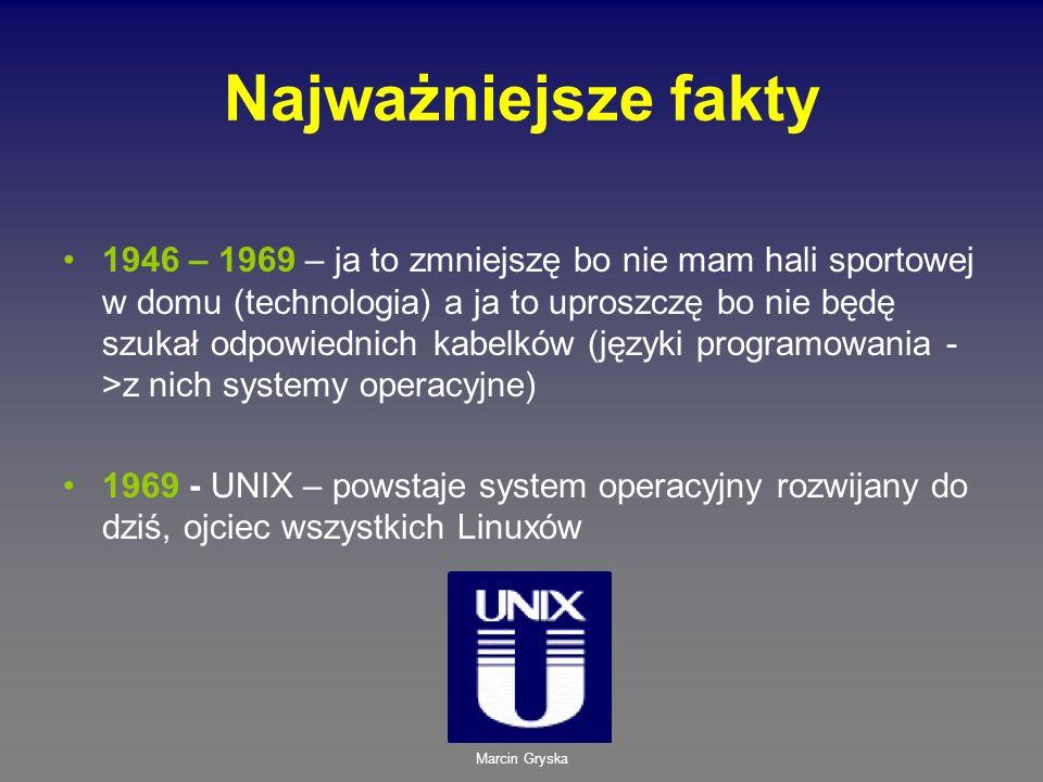 Marcin Gryska Najważniejsze fakty 1946 – 1969 – ja to zmniejszę bo nie mam hali sportowej w domu (technologia) a ja to uproszczę bo nie będę szukał od