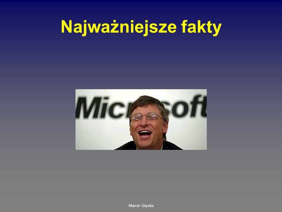 Marcin Gryska Najważniejsze fakty