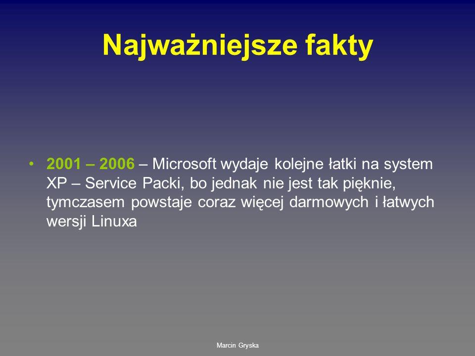 Marcin Gryska Najważniejsze fakty 2001 – 2006 – Microsoft wydaje kolejne łatki na system XP – Service Packi, bo jednak nie jest tak pięknie, tymczasem