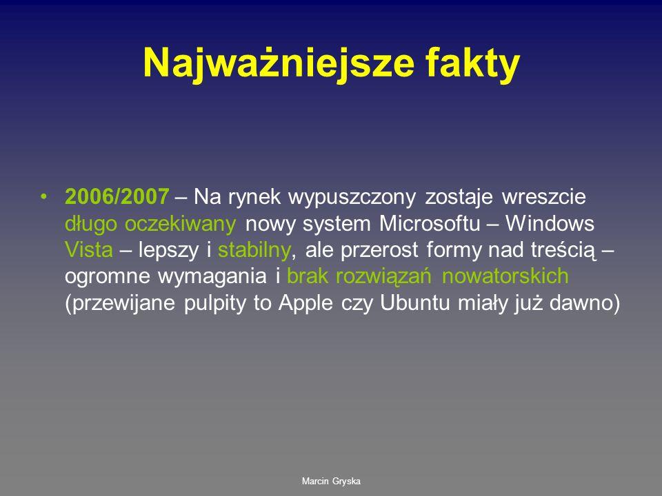 Marcin Gryska Najważniejsze fakty 2006/2007 – Na rynek wypuszczony zostaje wreszcie długo oczekiwany nowy system Microsoftu – Windows Vista – lepszy i