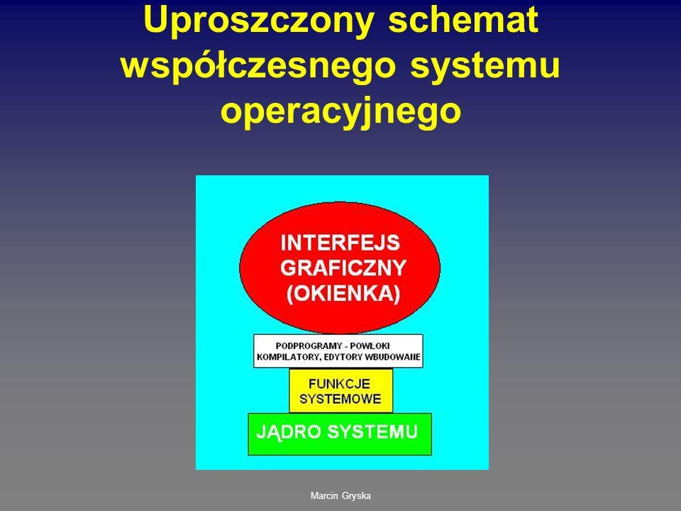 Marcin Gryska Uproszczony schemat współczesnego systemu operacyjnego