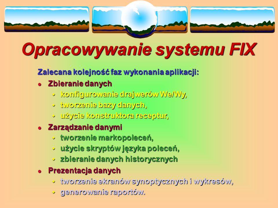 Funkcje Systemu FIX