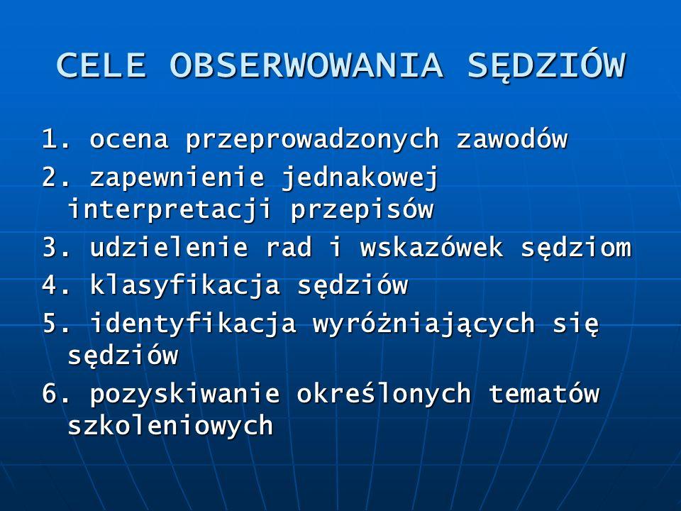 ZADANIA I OBOWIĄZKI OBSERWATORA WYNIKAJĄ: 1.z aktualnych przepisów PZPN 2.