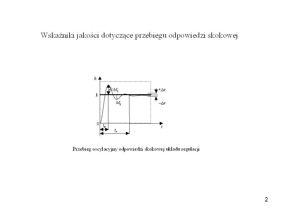 13 Re [G 0 (j )] Im [G 0 (j )] (–1, j0) = 0 = Układ zamknięty stabilny Układ zamknięty niestabilny W układzie zamkniętym wystąpią drgania - = 0 = Re[G 0 ] Im [G 0 ] (-1,j0) g