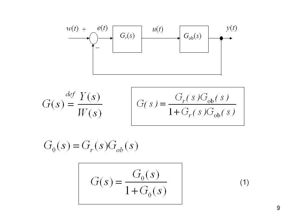 9 Gr(s)Gr(s) G ob (s) w(t)w(t) y(t)y(t) u(t)u(t) e(t)e(t) _ + (1)