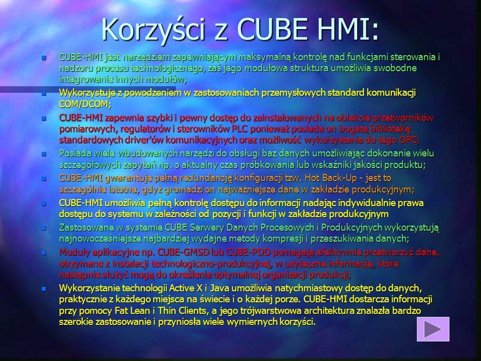 CUBE - OCX