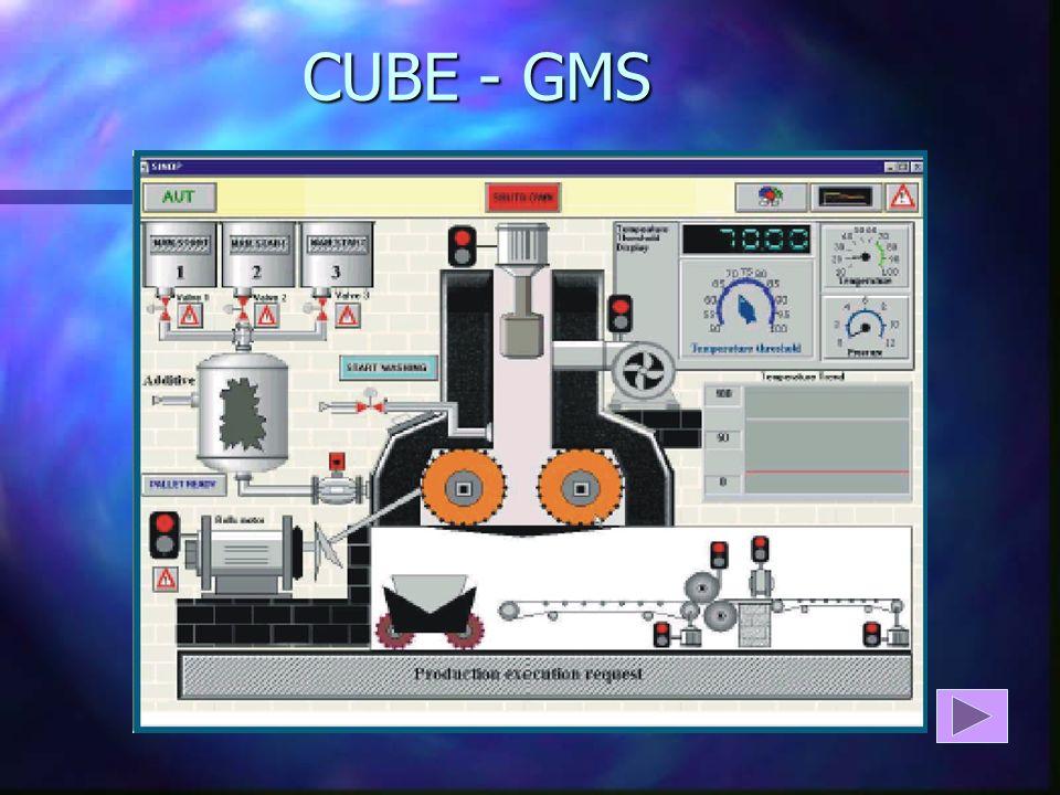 CUBE HMI - Architektura Systemu