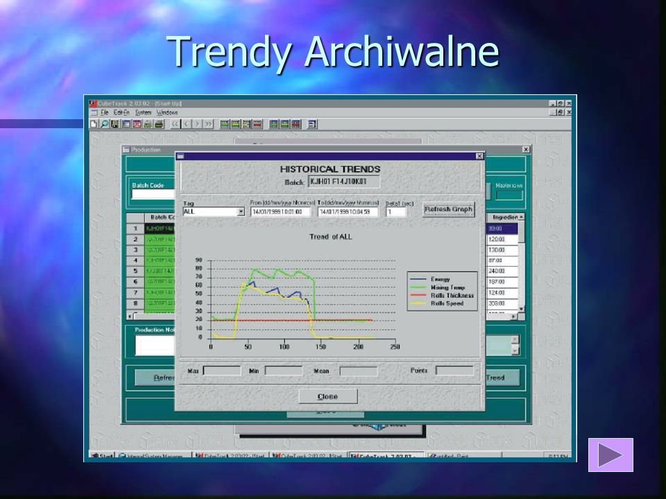 Trendy Archiwalne