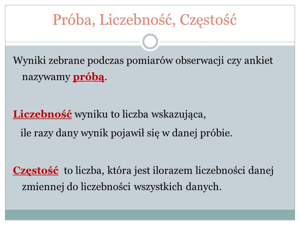 MiastoTuryściLiczeb ność Częstość Kraków ////4 Gdańsk ////4 Warszawa //2 Sopot /1 Zakopane /1 12 Pewna grupa turystyczna zwiedziła: Kraków, Gdańsk, Warszawę, Sopot, Zakopane.
