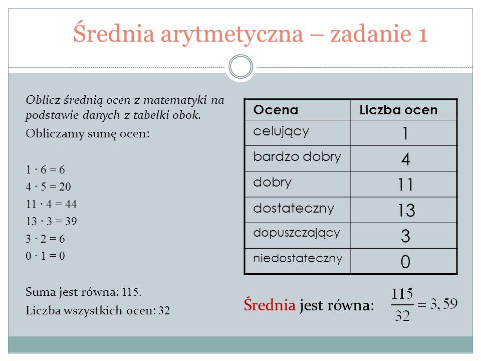 Przez kolejne dni czerwca mierzono temperaturę o tej samej godzinie i otrzymano następujące wyniki: 13,17,15,14,16,14,16,16,15,13,15,17,20,21,23,22,20,21,17,19,18, 19,19,22,22,19,23.