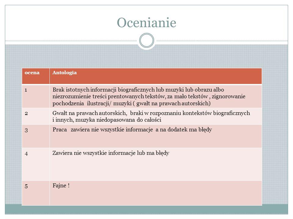 Ocenianie blog Częstotliwość wpisów (wpis min.