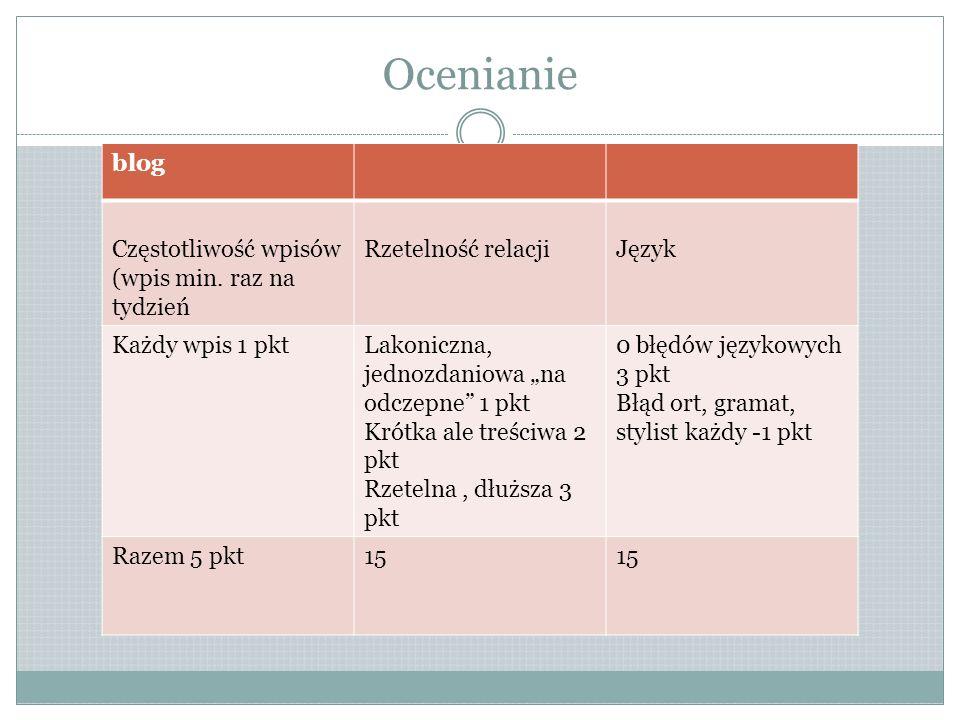Ocenianie blog Częstotliwość wpisów (wpis min. raz na tydzień Rzetelność relacjiJęzyk Każdy wpis 1 pktLakoniczna, jednozdaniowa na odczepne 1 pkt Krót