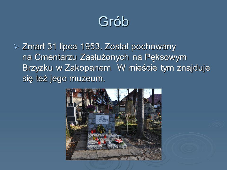 Grób Zmarł 31 lipca 1953. Został pochowany na Cmentarzu Zasłużonych na Pęksowym Brzyzku w Zakopanem W mieście tym znajduje się też jego muzeum. Zmarł