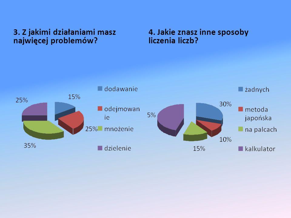 3. Z jakimi działaniami masz najwięcej problemów? 4. Jakie znasz inne sposoby liczenia liczb?