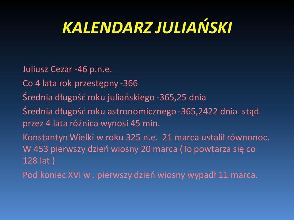 KALENDARZ JULIAŃSKI Juliusz Cezar -46 p.n.e. Co 4 lata rok przestępny -366 Średnia długość roku juliańskiego -365,25 dnia Średnia długość roku astrono