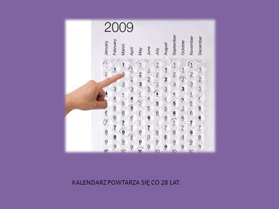 KALENDARZ POWTARZA SIĘ CO 28 LAT.
