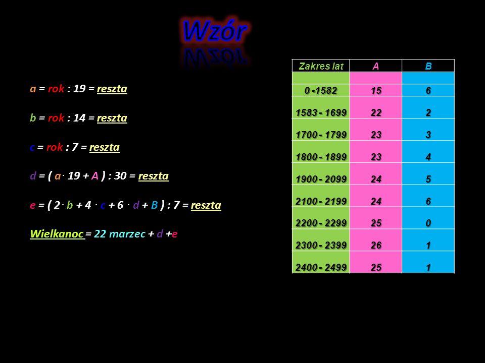 a = rok : 19 = reszta b = rok : 14 = reszta c = rok : 7 = reszta d = ( a. 19 + A ) : 30 = reszta e = ( 2. b + 4. c + 6. d + B ) : 7 = reszta Wielkanoc