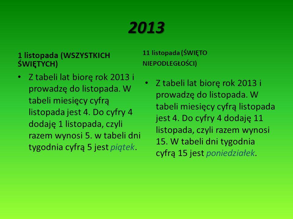 2013 1 listopada (WSZYSTKICH ŚWIĘTYCH) 11 listopada (ŚWIĘTO NIEPODLEGŁOŚCI) Z tabeli lat biorę rok 2013 i prowadzę do listopada. W tabeli miesięcy cyf