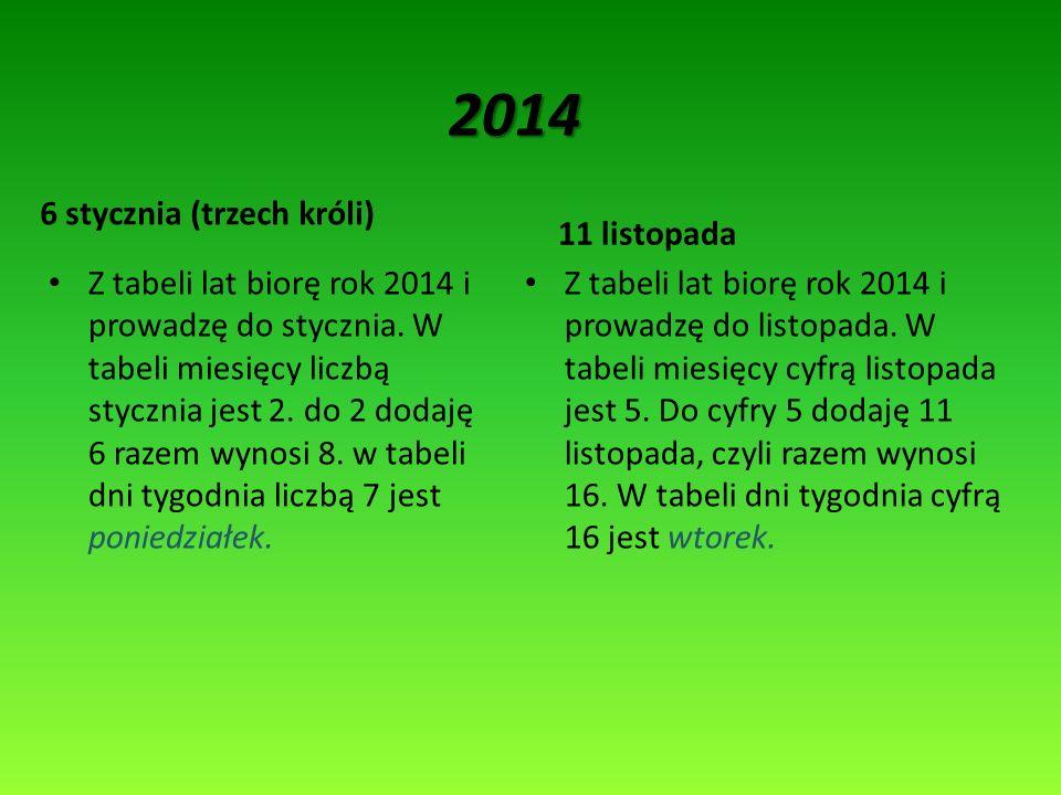 2014 11 listopada 6 stycznia (trzech króli) Z tabeli lat biorę rok 2014 i prowadzę do listopada. W tabeli miesięcy cyfrą listopada jest 5. Do cyfry 5