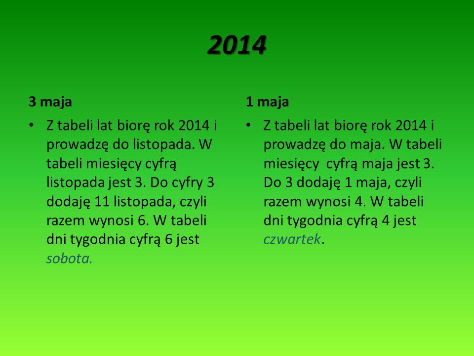 2014 3 maja1 maja Z tabeli lat biorę rok 2014 i prowadzę do listopada. W tabeli miesięcy cyfrą listopada jest 3. Do cyfry 3 dodaję 11 listopada, czyli