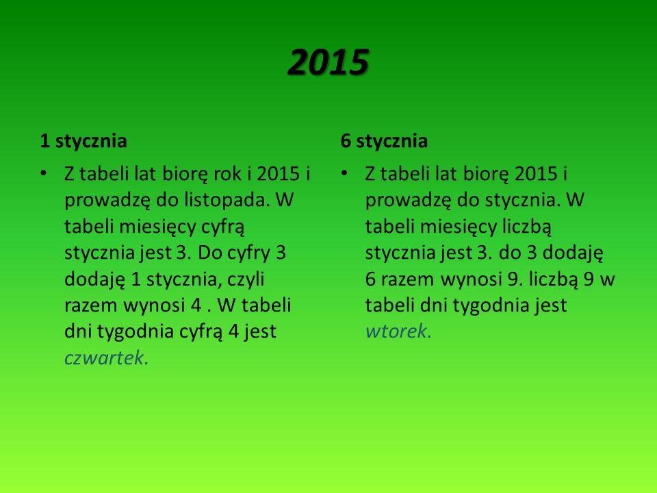 2015 1 stycznia6 stycznia Z tabeli lat biorę rok i 2015 i prowadzę do listopada. W tabeli miesięcy cyfrą stycznia jest 3. Do cyfry 3 dodaję 1 stycznia