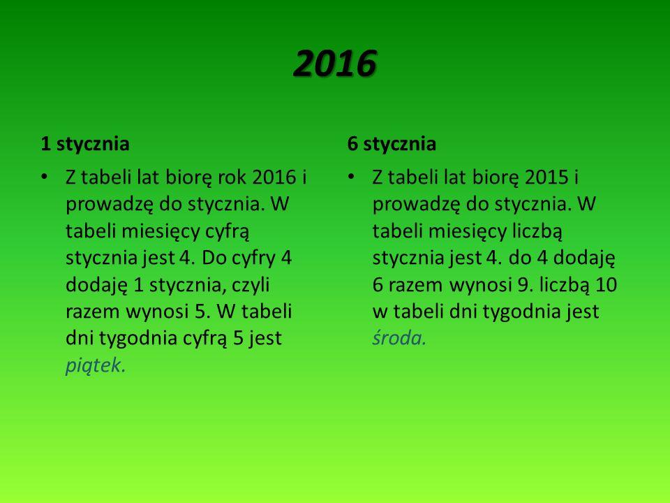 2016 1 stycznia6 stycznia Z tabeli lat biorę rok 2016 i prowadzę do stycznia. W tabeli miesięcy cyfrą stycznia jest 4. Do cyfry 4 dodaję 1 stycznia, c
