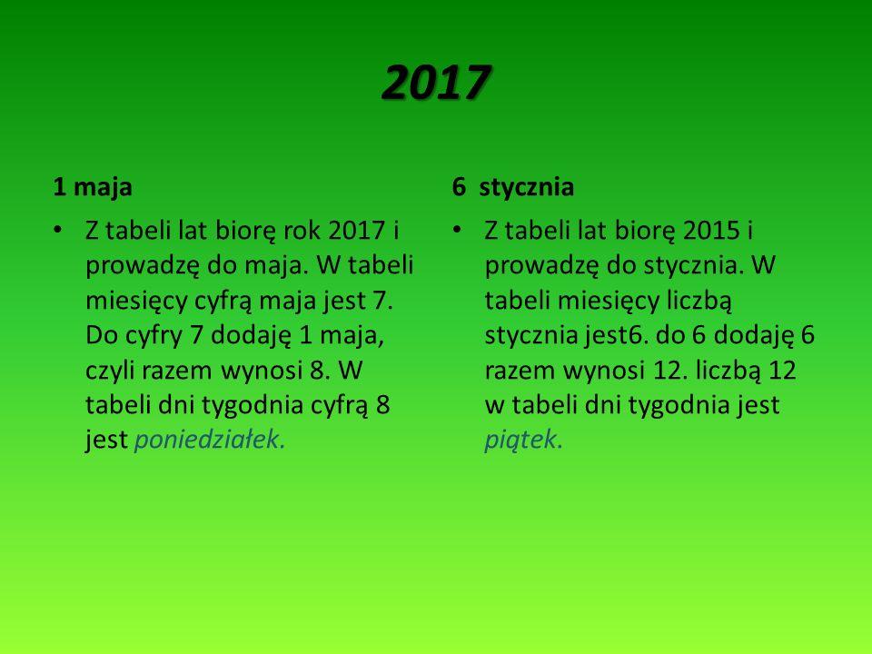 2017 1 maja6 stycznia Z tabeli lat biorę rok 2017 i prowadzę do maja. W tabeli miesięcy cyfrą maja jest 7. Do cyfry 7 dodaję 1 maja, czyli razem wynos