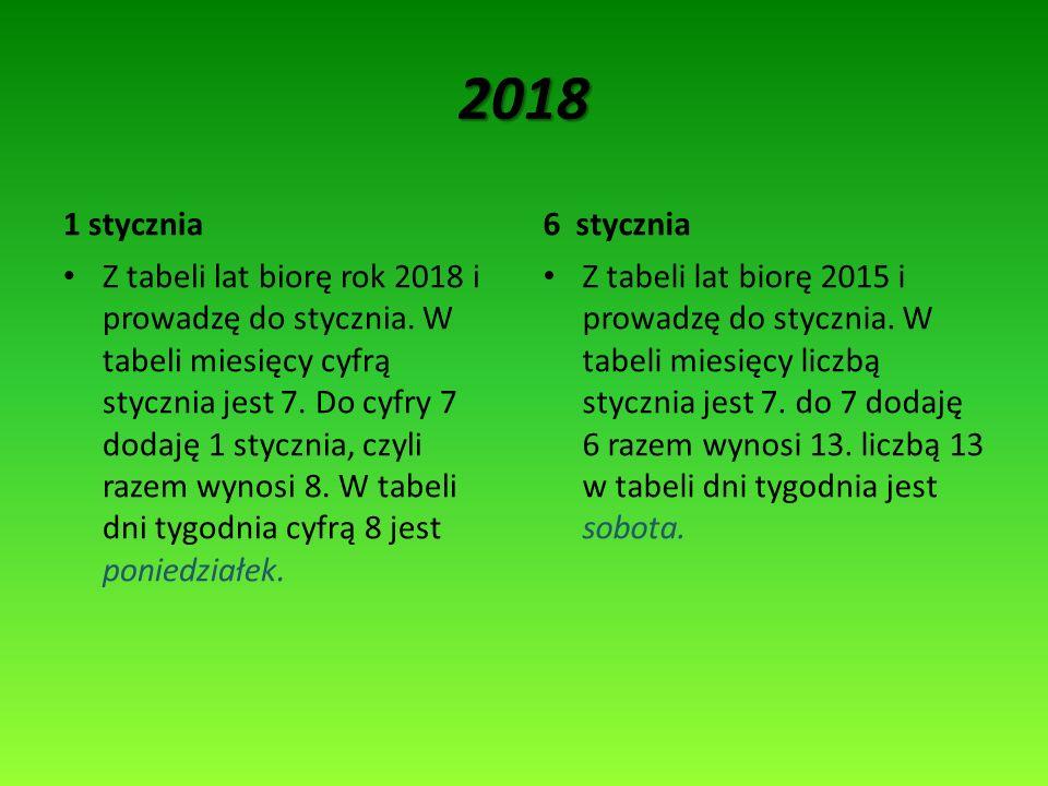 2018 1 stycznia6 stycznia Z tabeli lat biorę rok 2018 i prowadzę do stycznia. W tabeli miesięcy cyfrą stycznia jest 7. Do cyfry 7 dodaję 1 stycznia, c