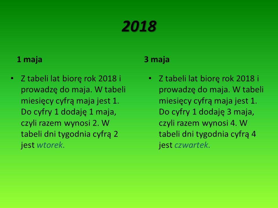 2018 1 maja3 maja Z tabeli lat biorę rok 2018 i prowadzę do maja. W tabeli miesięcy cyfrą maja jest 1. Do cyfry 1 dodaję 3 maja, czyli razem wynosi 4.