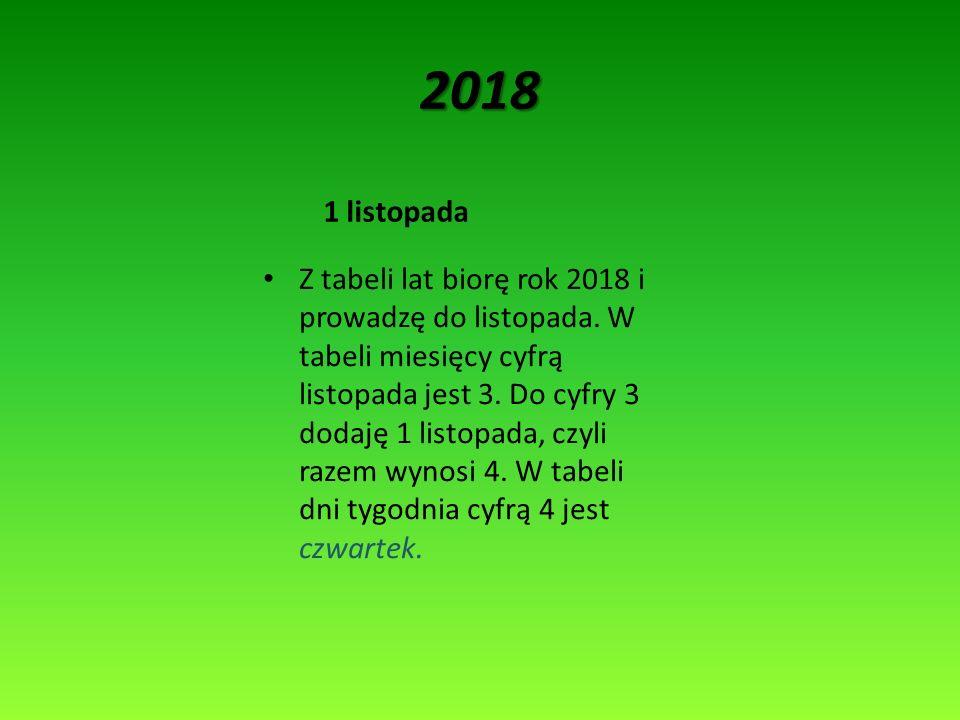 2018 1 listopada Z tabeli lat biorę rok 2018 i prowadzę do listopada. W tabeli miesięcy cyfrą listopada jest 3. Do cyfry 3 dodaję 1 listopada, czyli r