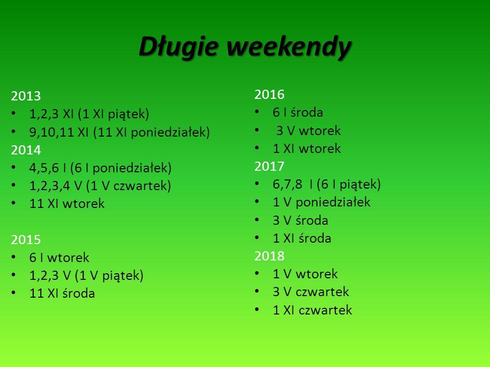 Długie weekendy 2013 1,2,3 XI (1 XI piątek) 9,10,11 XI (11 XI poniedziałek) 2014 4,5,6 I (6 I poniedziałek) 1,2,3,4 V (1 V czwartek) 11 XI wtorek 2015