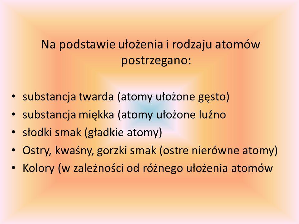 Na podstawie ułożenia i rodzaju atomów postrzegano: substancja twarda (atomy ułożone gęsto) substancja miękka (atomy ułożone luźno słodki smak (gładkie atomy) Ostry, kwaśny, gorzki smak (ostre nierówne atomy) Kolory (w zależności od różnego ułożenia atomów