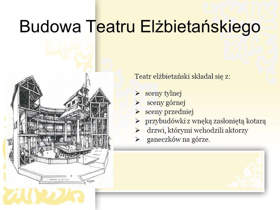 Budowa Teatru Elżbietańskiego Teatr elżbietański składał się z: sceny tylnej sceny górnej sceny przedniej przybudówki z wnęką zasłoniętą kotarą drzwi,