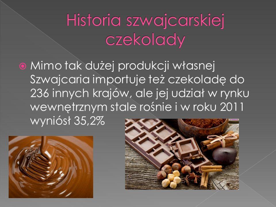 Mimo tak dużej produkcji własnej Szwajcaria importuje też czekoladę do 236 innych krajów, ale jej udział w rynku wewnętrznym stale rośnie i w roku 2011 wyniósł 35,2%