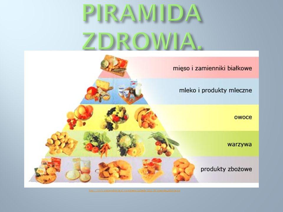 http://www.porcja-zdrowia.pl/wp-content/uploads/2012/08/piramida_zdrowia.jpg
