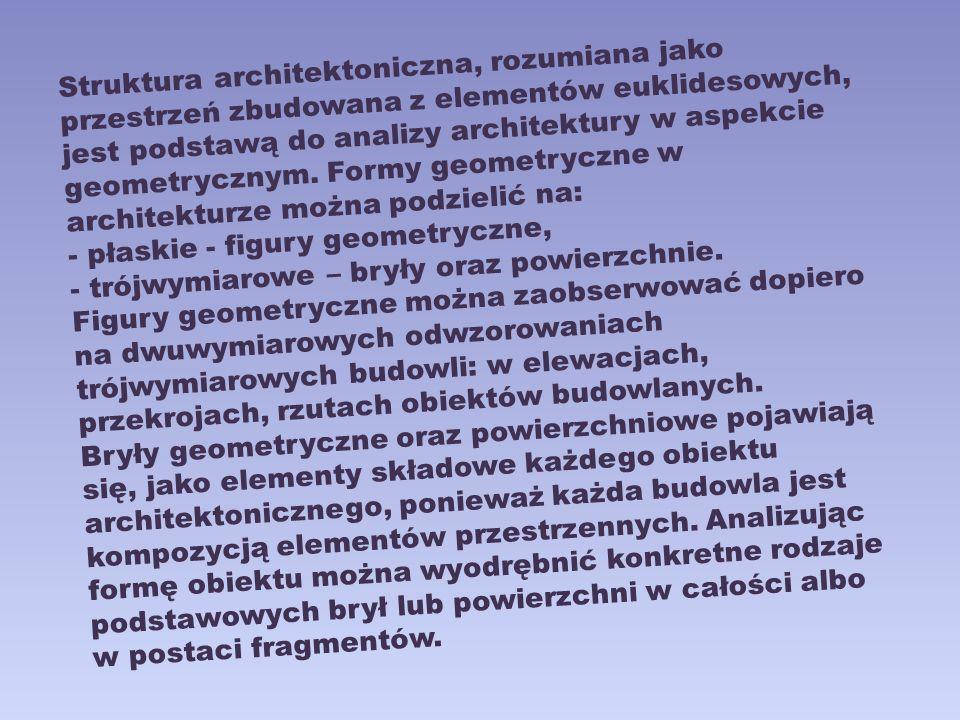 Struktura architektoniczna, rozumiana jako przestrzeń zbudowana z elementów euklidesowych, jest podstawą do analizy architektury w aspekcie geometrycz