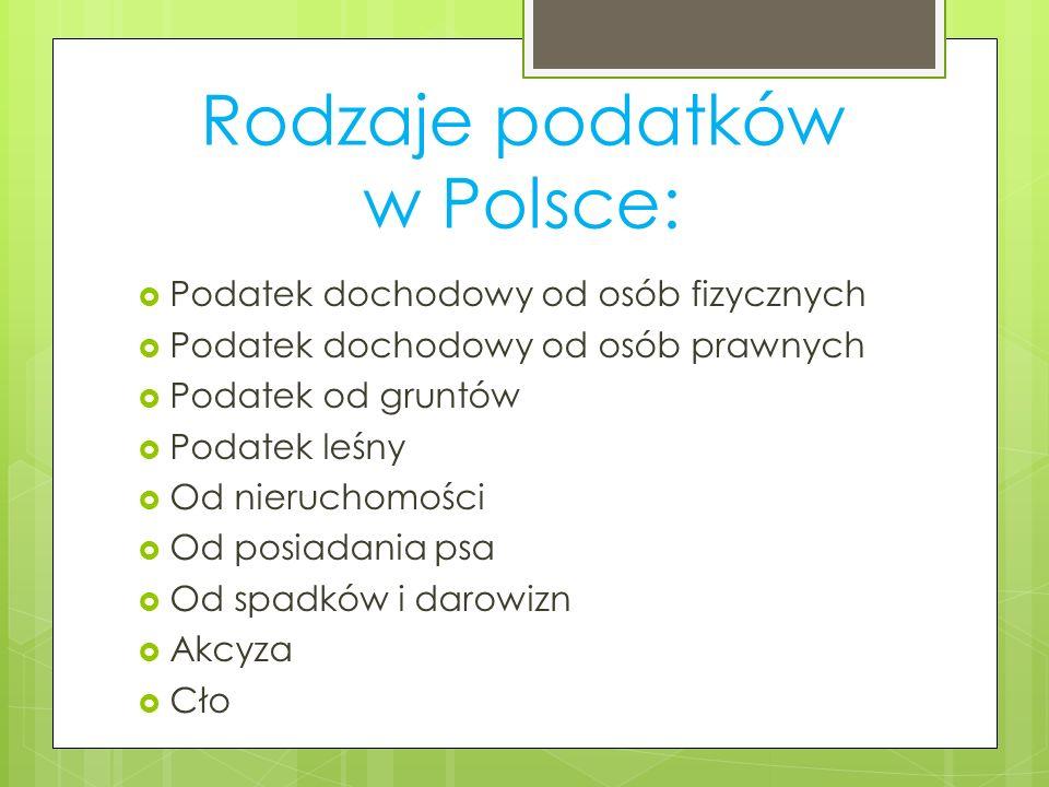 Rodzaje podatków w Polsce: Podatek dochodowy od osób fizycznych Podatek dochodowy od osób prawnych Podatek od gruntów Podatek leśny Od nieruchomości O