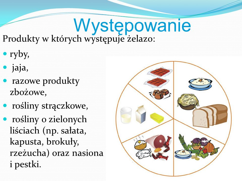 Występowanie ryby, jaja, razowe produkty zbożowe, rośliny strączkowe, rośliny o zielonych liściach (np.