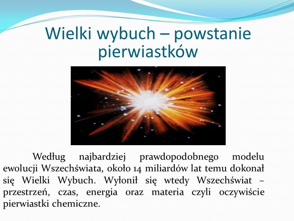Wielki wybuch – powstanie pierwiastków Według najbardziej prawdopodobnego modelu ewolucji Wszechświata, około 14 miliardów lat temu dokonał się Wielki Wybuch.