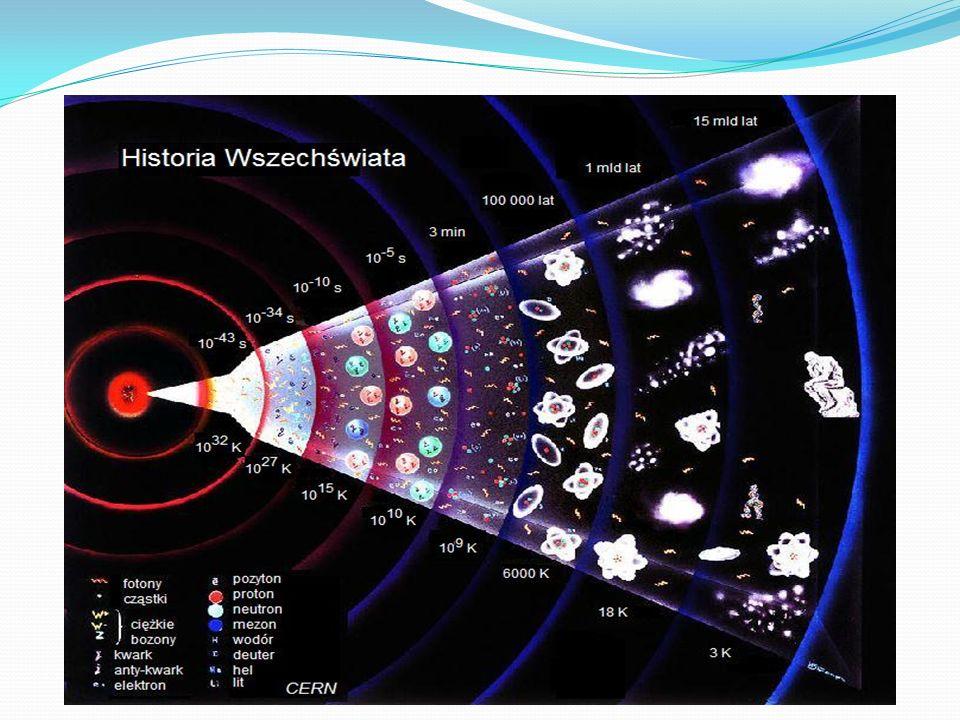 Pierwiastki, dzięki którym istnieje życie: 1. wodór 2. tlen 3. żelazo 4. wapń