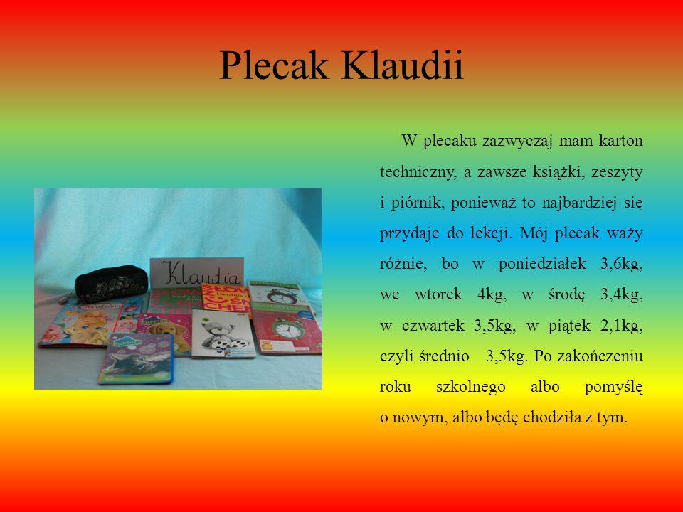 Plecak Klaudii Plecak, który mam, wybrałam sama podczas zakupów z mamą. Wybrałam go, ponieważ spodobał mi się jego różowy kolor, a oprócz tego także k