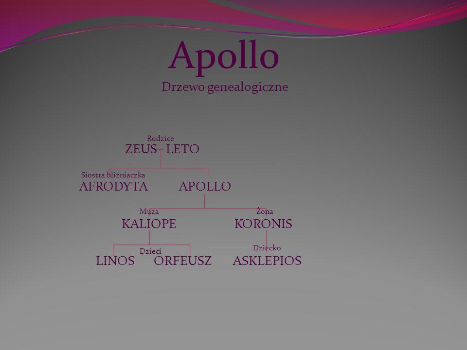 ZEUS LETO AFRODYTA APOLLO KALIOPE KORONIS LINOS ORFEUSZ ASKLEPIOS Drzewo genealogiczne Dzieci Dziecko ŻonaMuza Apollo Rodzice Siostra bliźniaczka