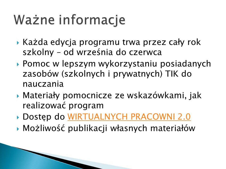 Każda edycja programu trwa przez cały rok szkolny – od września do czerwca Pomoc w lepszym wykorzystaniu posiadanych zasobów (szkolnych i prywatnych) TIK do nauczania Materiały pomocnicze ze wskazówkami, jak realizować program Dostęp do WIRTUALNYCH PRACOWNI 2.0WIRTUALNYCH PRACOWNI 2.0 Możliwość publikacji własnych materiałów