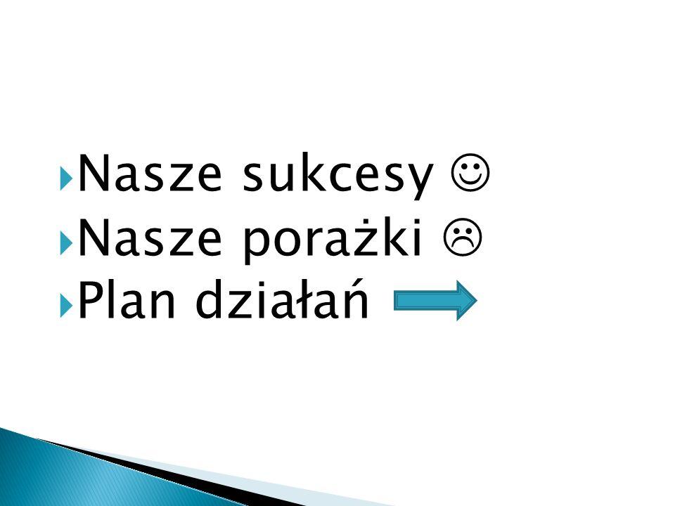 Nasze sukcesy Nasze porażki Plan działań