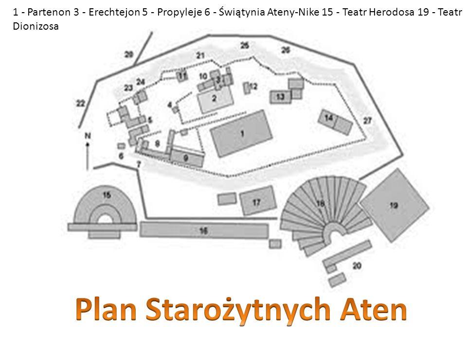 1 - Partenon 3 - Erechtejon 5 - Propyleje 6 - Świątynia Ateny-Nike 15 - Teatr Herodosa 19 - Teatr Dionizosa
